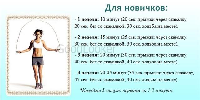 Занятие На Скакалке Для Похудения. Лучшие упражнения на скакалке для похудения