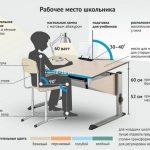 Как организовать рабочий стол для школьника